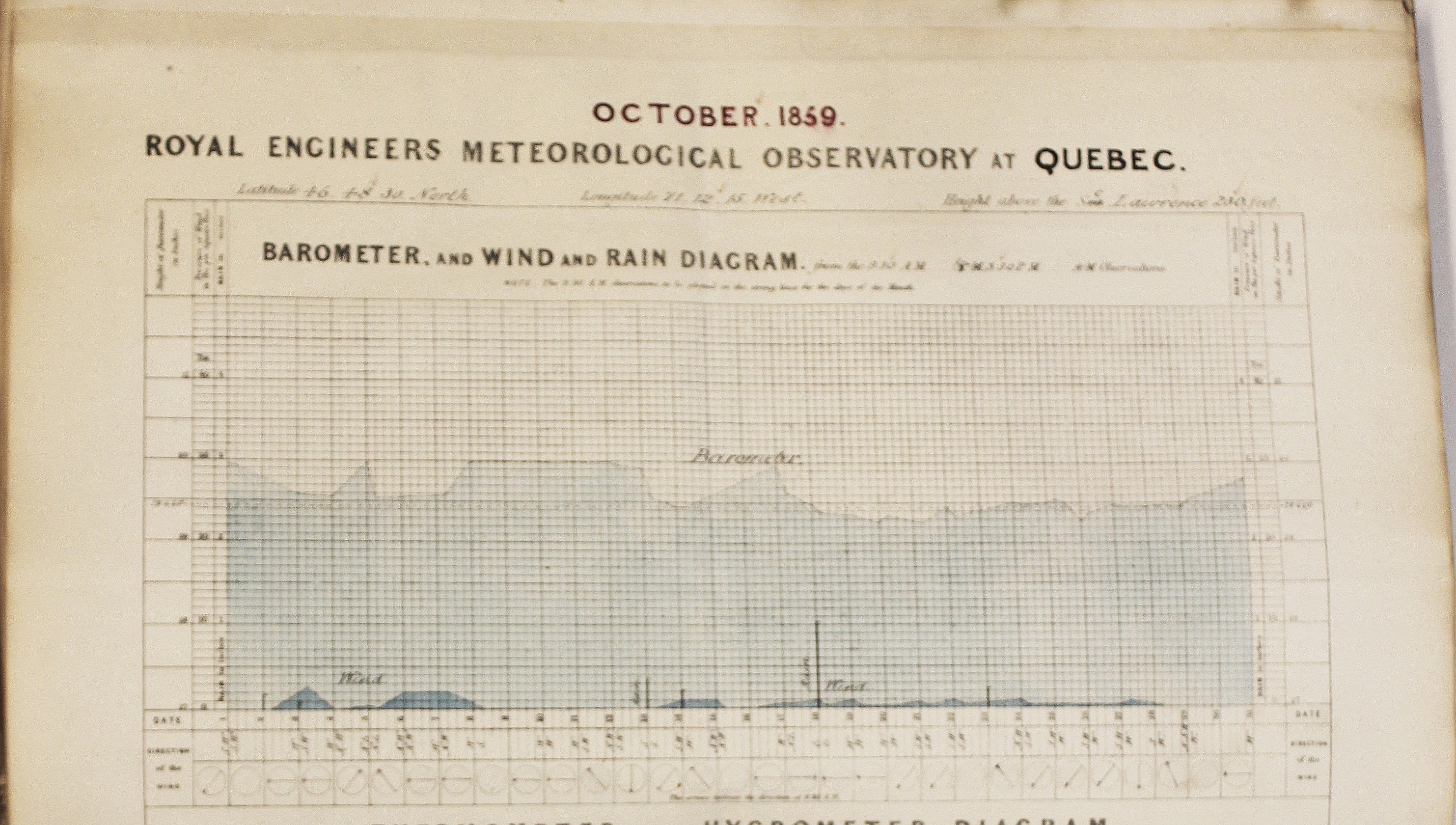 18591031b Weather map