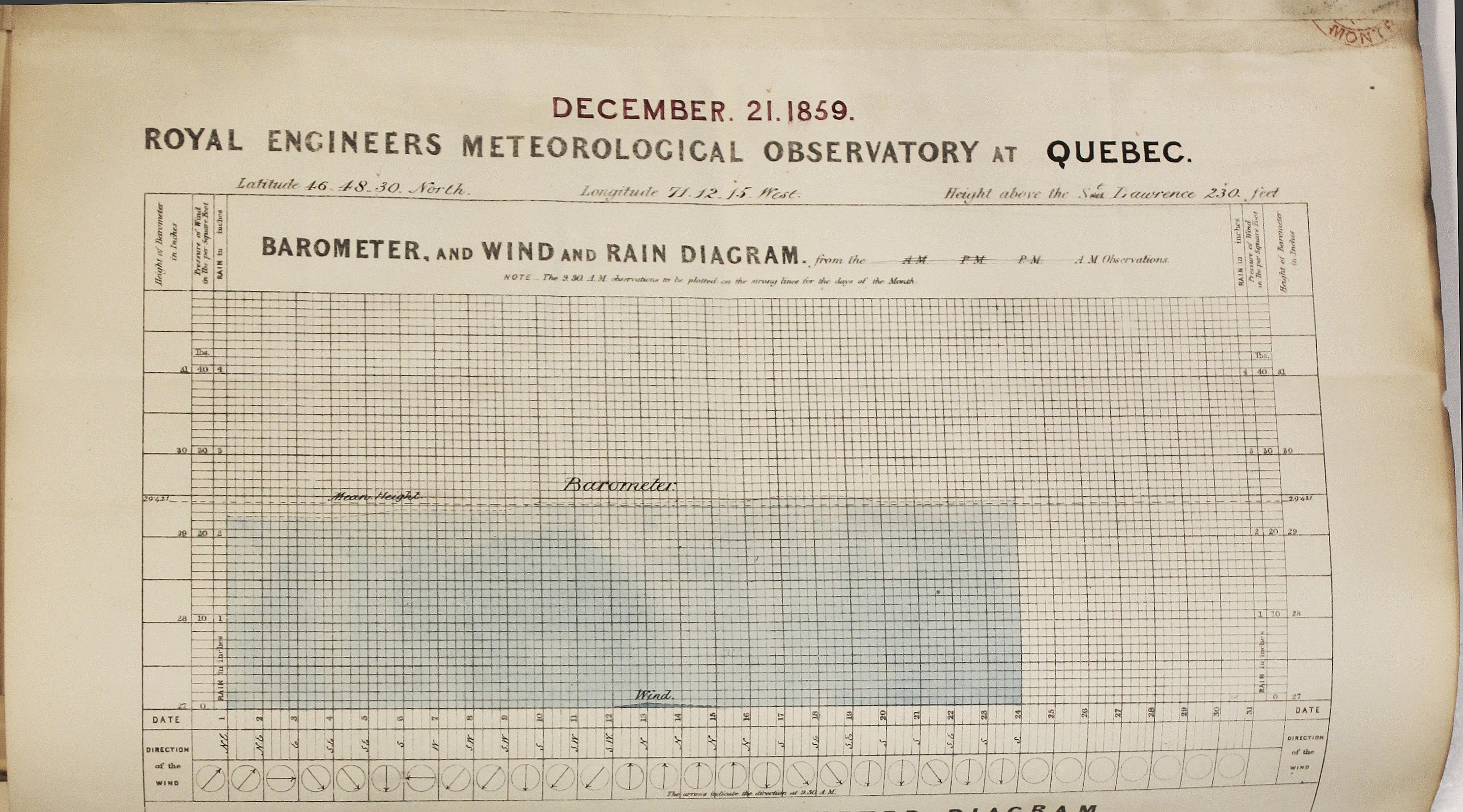 18591221b Weather map